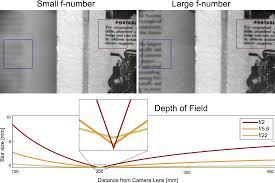 Light Diffraction Limit Computational Imaging Variable Aperture Light Field