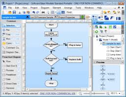 best free flowchart software for windowssoftware ideas modeler can be used efficiently for making uml diagrams  bpmn diagrams  sysml diagrams  flowcharts and many other types of diagrams