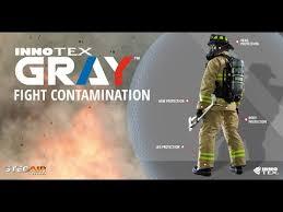 Image result for innotex gray 35 hood