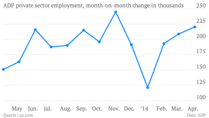 Six Charts You Need To See Before The Big Us Jobs Report