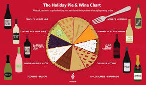 Your Guide To Pairing Wine With Holiday Pies Mnn Mother
