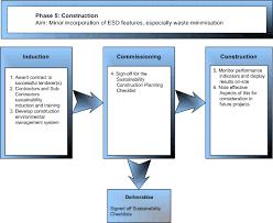 project implementation skeletal system essay conclusion  skeletal system essay conclusion