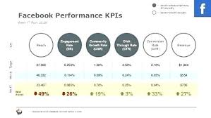 Template Report Format Quarterly Performance Report Template