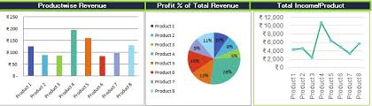 Revenue Chart Template Download Sales Revenue Analysis Excel Template Exceldatapro
