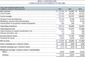 Коэффициент оборачиваемости основных средств Средний чистый размер основных средств рассчитывается как остаток по статье property plant and equipment