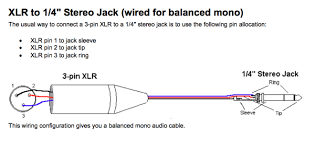 4 pin xlr balanced wiring diagram wiring diagram schematics marybicycles wiring 3 pin xlr to trs wiring diagram