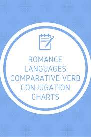 Spanish Infinitive Conjugation Chart Romance Languages Verb Conjugation Charts French Italian