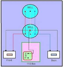 wiring diagram for doorbell transformer the wiring diagram rittenhouse doorbell wiring schematic rittenhouse wiring wiring diagram