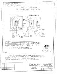 power pole wiring diagram albertasafety org temporary power pole wiring diagram at Power Pole Wiring Diagram
