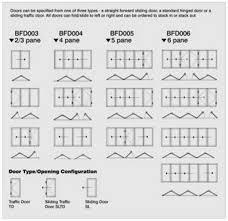 pictures of bifold doors plan