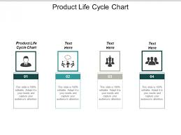 Life Chart Template Product Life Cycle Chart Ppt Powerpoint Presentation