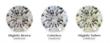 Diamond Color Price Chart Diamond Color Chart Grading Scale Diamond Education