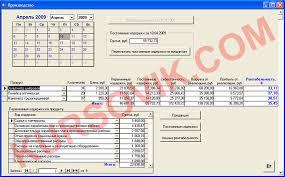 АИС анализа рентабельности производства продукции Дипломная  Дипломная работа ВКР ms access 2003