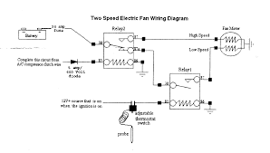 electric fan wiring diagram wiring diagrams Fan Motor Wiring Diagram automotive electric fans gtsparkplugs and radiator fan wiring cool diagram for