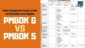 Project Management Process Groups And Knowledge Areas Mapping Pmbok 5 Vs Pmbok 6