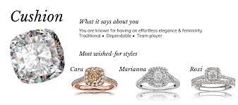 diamond shape meanings what they say