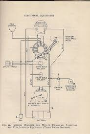 wiring diagram for miller furnace the wiring diagram miller wiring diagram schematics and wiring diagrams wiring diagram