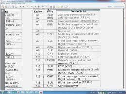 2005 honda cr v stereo wiring wiring diagrams 2005 honda crv stereo wiring diagram all wiring diagram honda civic hatchback stereo 2004 honda cr