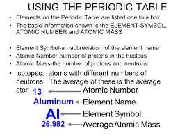 STANDARD 3f Students know how to use the periodic table to ...
