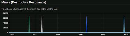 World Of Logs Real Time Raid Analysis
