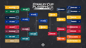 Hockey Playoff Standings Chart Nhl Playoffs Schedule 2019 Full Bracket Dates Times Tv
