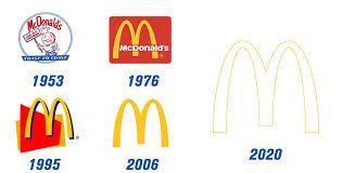 mcdonald s logo 2015. Exellent Mcdonald McDonalds Logo History By Printsome  In Mcdonald S 2015 R