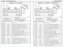 2004 envoy wiring diagram wiring diagram meta gmc envoy radio wiring wiring diagram show 2004 gmc envoy headlight wiring diagram 2004 envoy wiring diagram