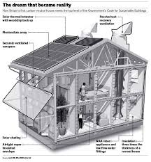 Eco Home Design Plan Energy Efficient For Eco Friendly House Plans ...