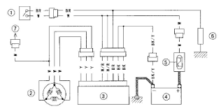 charging system on kawasaki zx12 archives automotive wiring diagrams kawasaki zx12r charging system circuit