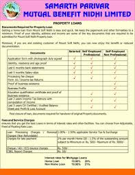 Car Loan Spreadsheet Amortization With Extra Payments Template Auto