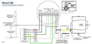 wiring diagram for aire 600 the wiring diagram aire dehumidifier wiring diagram nodasystech wiring diagram