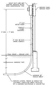 form 3s meter wiring diagram form image wiring diagram 5 jaw meter socket wiring diagram wiring diagram and hernes on form 3s meter wiring diagram