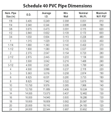 Ms Pipe Schedule Chart 1 Schedule 80 Steel Pipe Mangaonline Co