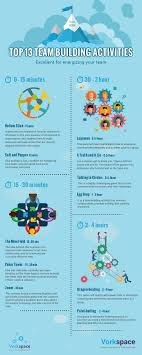 best ideas about team building team building top 13 remote team building activities infographic