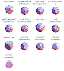 Truncated Solids Chart Archimedean Solid From Wolfram Mathworld