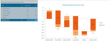 Excel Create A Stacked Waterfall Chart Upslide Help Support
