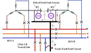2 pole gfci breaker prime 3 wire breaker wiring diagram 2 pole 2 pole gfci breaker amp 2 pole circuit breaker best of 2 pole circuit breaker wiring