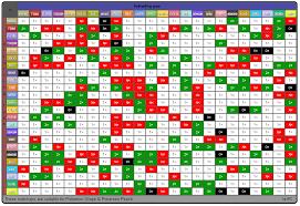 Pokemon Weakness Chart Gen 7 63 Right Pokemon Generation 2 Weakness Chart