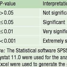 Significant Figures Download Table