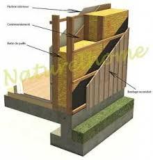 il présente donc l avane d utiliser des bois de section et limite le llage des bottes de paille pas de contreventement intérieur en biais