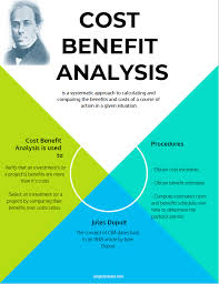Cost Analysis Example Cost Benefit Analysis Example Cba Example Projectcubicle