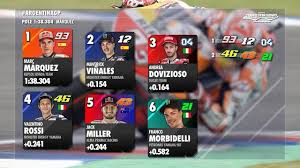Motul grand prix of japan results and timing service provided by 4801 m. Motogp Starting Grid Argentinian Gp Motogp Videos