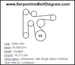 1998 1997 plymouth voyager serpentine belt diagram for v6 3 3 1998 1997 plymouth voyager v6 3 3 liter engine