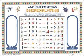 Egyptian Hieroglyphics Symbols For Love