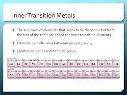 The Periodic Table Chapter 19. Properties of Metals  Metals are ...