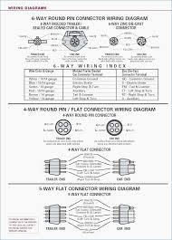 7 way to 6 way adapter wiring diagram new beautiful trailer wiring trailer wiring diagram 7 way 7 way to 6 way adapter wiring diagram new beautiful trailer wiring hopkins trailer connector wiring diagram