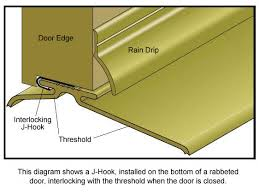 exterior door sill detail. diagram of j-hook and interlocking threshold exterior door sill detail n