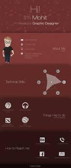 Resume Pleasurable Graphic Design Cv Template Free Download