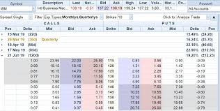 Option Prices And Stock Prices