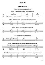 Ответы к тестам по физике класс Громцева ОТВЕТЫ КИНЕМАТИКА Самостоятельные работы СР 2 Траектория Путь Перемещение 1 2 3
